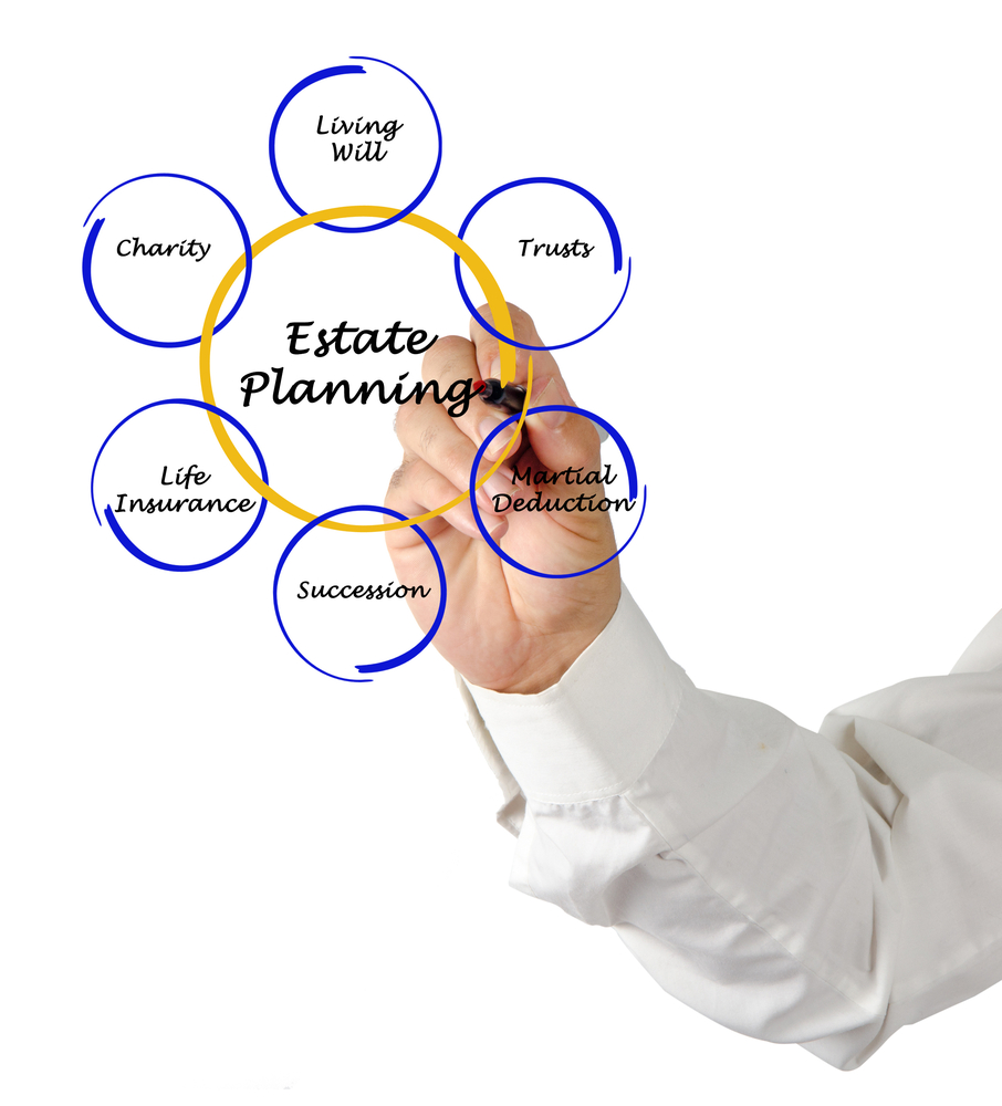 Monroe township nj estate planning and elder law attorney blog whats the difference between a wealth transfer plan and an estate plan solutioingenieria Gallery