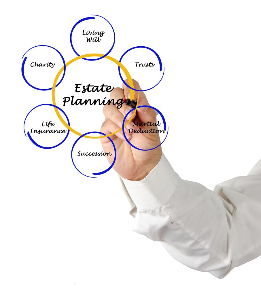 Estate Planning: 10 Steps For Solid Estate Planning