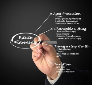 A NJ lawyer can help with asset protection planning
